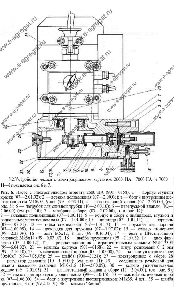 Схема Вагнер 2600НА